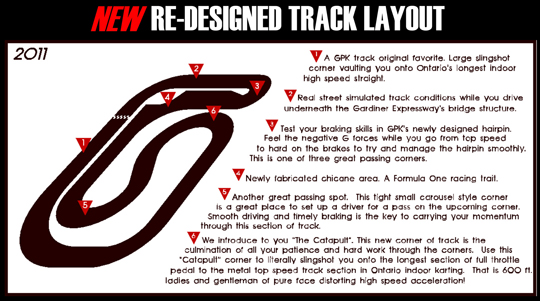 GPK Track Layout